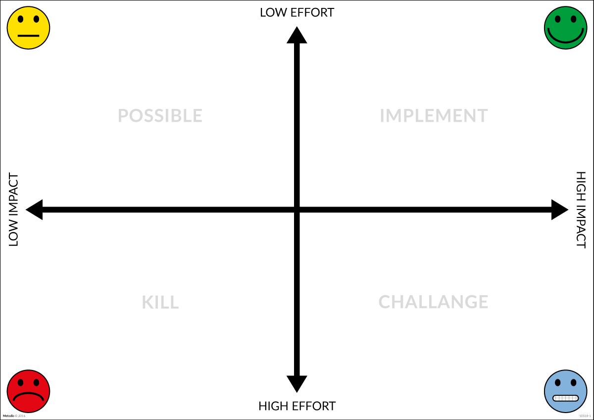 PICK Chart Metodio Shop – Pick Chart