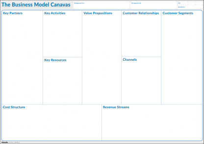 Magnetic Business Model Canvas