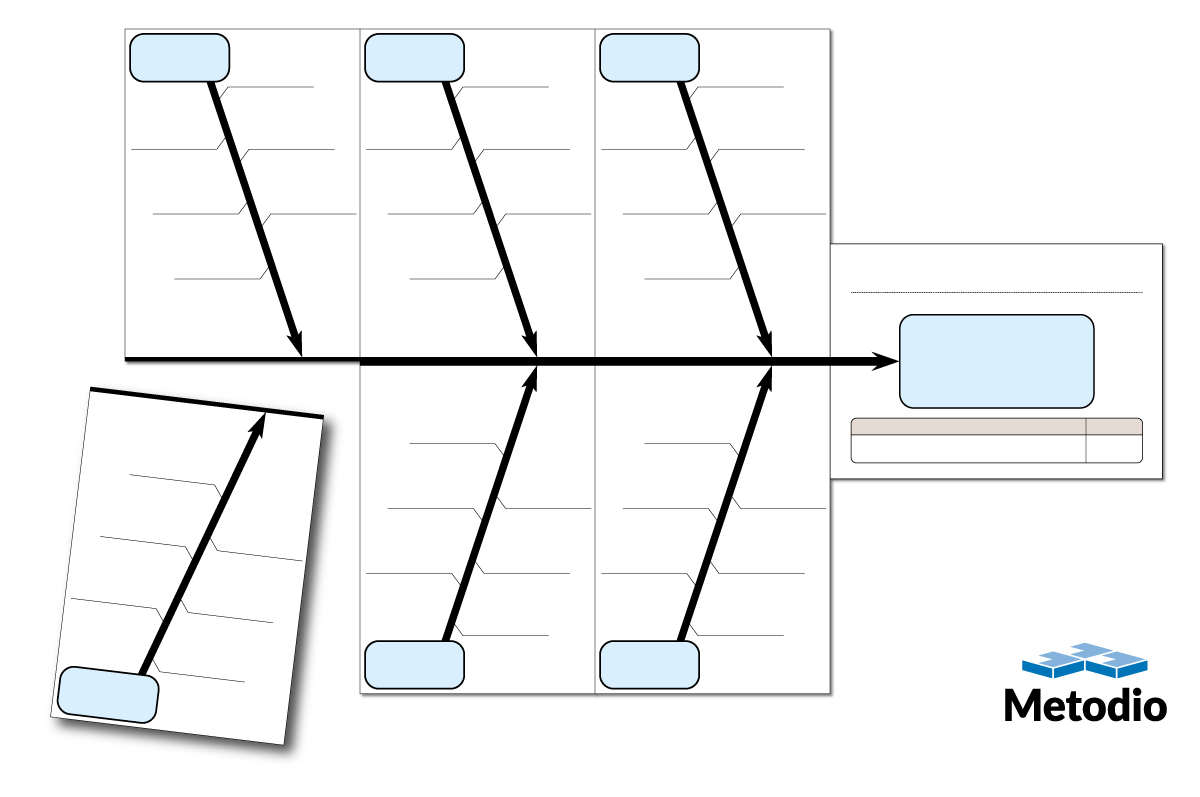 Fish Bone Diagram | Fishbone Diagram For Whiteboard Ishikawadiagram 6 Bones Metodio